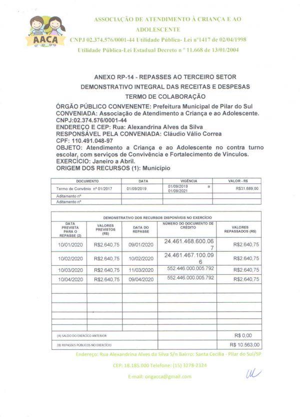 Prestação de contas Janeiro/Abril 2020 ESTADUAL